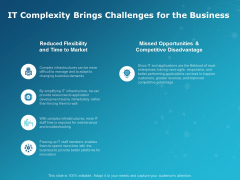 It Complexity Brings Challenges For The Business Ppt PowerPoint Presentation Inspiration Slide Portrait