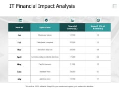 It Financial Impact Analysis Table Ppt PowerPoint Presentation Ideas Mockup
