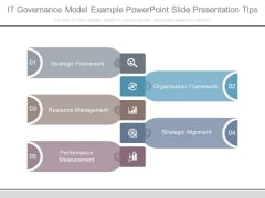 It Governance Model Example Powerpoint Slide Presentation Tips