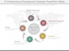 It Infrastructures Development Example Powerpoint Slides