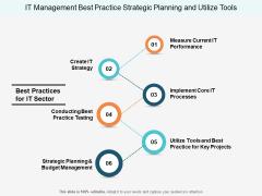 It Management Best Practice Strategic Planning And Utilize Tools Ppt Powerpoint Presentation Portfolio Show