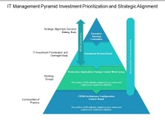 It Management Pyramid Investment Prioritization And Strategic Alignment Ppt PowerPoint Presentation Summary Outfit