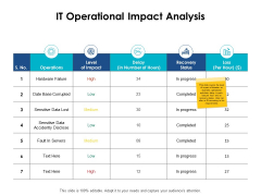 It Operational Impact Analysis Date Base Ppt PowerPoint Presentation File Background Images