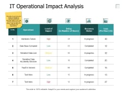 It Operational Impact Analysis Marketing Ppt PowerPoint Presentation Ideas Examples