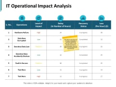 It Operational Impact Analysis Ppt PowerPoint Presentation Summary Layout