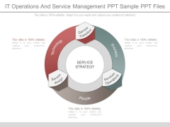 It Operations And Service Management Ppt Sample Ppt Files