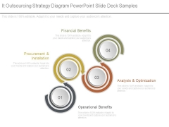 It Outsourcing Strategy Diagram Powerpoint Slide Deck Samples