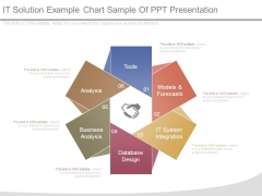 It Solution Example Chart Sample Of Ppt Presentation