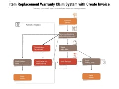Item Replacement Warranty Claim System With Create Invoice Ppt PowerPoint Presentation Show Images PDF