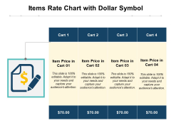 Items Rate Chart With Dollar Symbol Ppt PowerPoint Presentation Professional Pictures PDF
