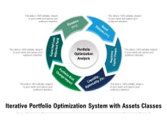 Iterative Portfolio Optimization System With Assets Classes Ppt PowerPoint Presentation Gallery Graphics PDF