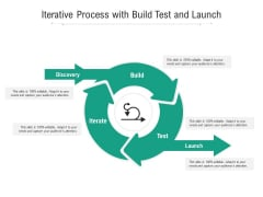 Iterative Process With Build Test And Launch Ppt PowerPoint Presentation File Sample PDF