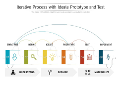 Iterative Process With Ideate Prototype And Test Ppt PowerPoint Presentation File Layout Ideas PDF