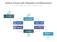 Iterative Process With Initialization And Requirements Ppt PowerPoint Presentation File Example File PDF