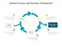 Iterative Process With Narrative Development Ppt PowerPoint Presentation Gallery Slides PDF