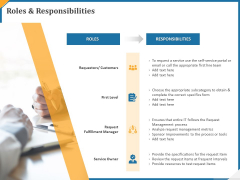 Itil Service Request Fulfillment Process Roles And Responsibilities Ppt Professional Example Introduction PDF
