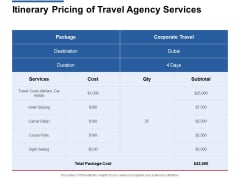 Itinerary Pricing Of Travel Agency Services Ppt Powerpoint Presentation Slides Gridlines