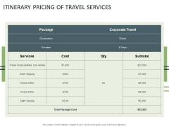 Itinerary Pricing Of Travel Services Ppt PowerPoint Presentation File Styles