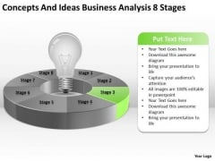 Ideas Business Analysis 8 Stages Ppt Profit Plan Template PowerPoint Slides
