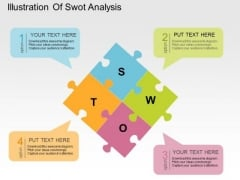 Illustration Of Swot Analysis PowerPoint Templates