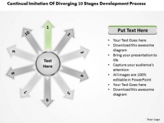 Imitation Of Diverging 10 Stages Development Process Cycle Motion Chart PowerPoint Slides
