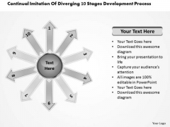 Imitation Of Diverging 10 Stages Development Process Ppt Cycle Motion PowerPoint Slides