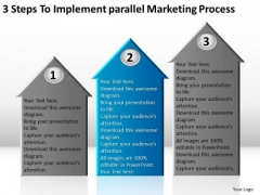 Implement Parallel Marketing Process Ppt Nonprofit Business Plan Template PowerPoint Slides