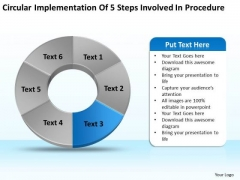 Implementation Of 5 Steps Involved Procedure Business Plan PowerPoint Slide