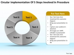 Implementation Of 5 Steps Involved Procedure Business Plan PowerPoint Slides