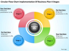 Implementation Of Business Plan 4 Stages Ppt Day Examples PowerPoint Slides