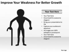 Improve Your Weakness For Better Growth Ppt Sample Business Plan Template PowerPoint Slides