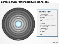 Increasing Order Of Impact Business Agenda Ppt Examples Plans PowerPoint Slides