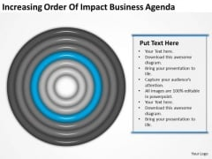 Increasing Order Of Impact Business Agenda Ppt Plan Professional PowerPoint Templates