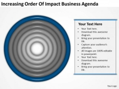 Increasing Order Of Impact Business Agenda Ppt PowerPoint Templates