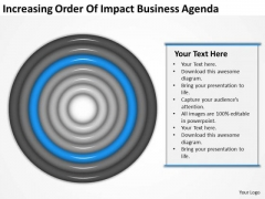 Increasing Order Of Impact Business Agenda Ppt Writing Plan Template PowerPoint Slides