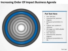 Increasing Order Of Impact Business Agenda Ppt Writing Up Plan PowerPoint Templates
