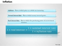 Inflation Business PowerPoint Presentation