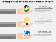 Infographic For Business Environmental Analysis PowerPoint Template