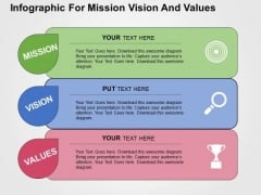 Infographic For Mission Vision And Values PowerPoint Template