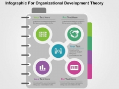 Infographic For Organizational Development Theory PowerPoint Template