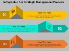 Infographic For Strategic Management Process PowerPoint Template