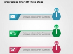 Infographics Chart Of Three Steps PowerPoint Templates
