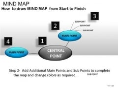 Information Medical Map PowerPoint Slides And Ppt Diagram Templates