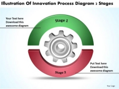 Innovation Process Diagram 2 Stages Graphic Design Business Plan PowerPoint Templates