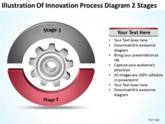 Innovation Process Diagram 2 Stages Ppt Website Business Plan PowerPoint Templates
