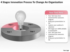 Innovation Process To Change Organization Consultant Business Plan PowerPoint Templates