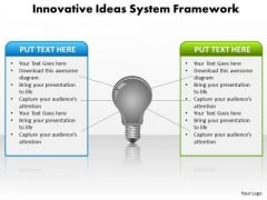Innovative Ideas System Framework Circular Process Chart PowerPoint Templates