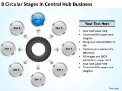 Innovative Marketing Concepts 8 Circular Stages Central Hub Business Strategy