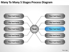 Innovative Marketing Concepts Many To 5 Stages Process Diagram New Business Strategy