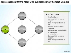 Integration Strategy Concept 5 Stages Ppt Template Business Plan PowerPoint Templates